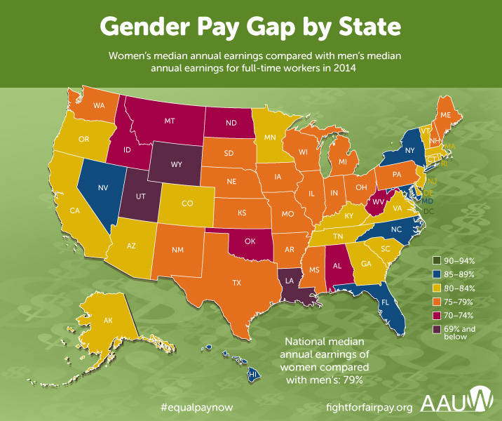 Click Here  to find out how Arkansas' equal pay laws compare to those in other states.
