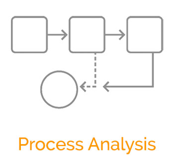 icons_0003_Process Analysis text.jpg