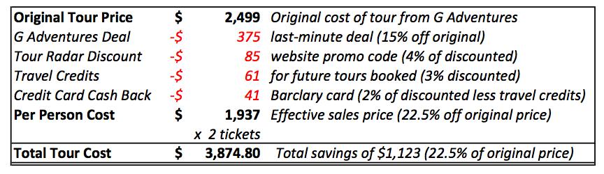 Savings for tour