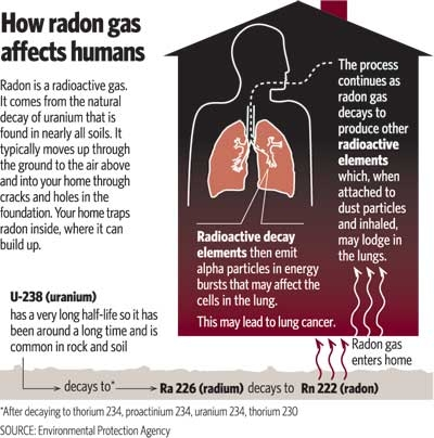 radoncanada.jpg
