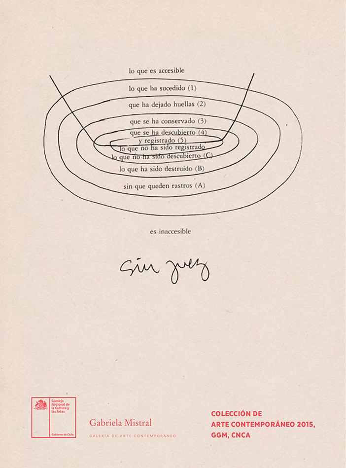Colección de Arte Contemporáneo 2015, GGM - CNCA  300 pp  Spanish  Softcover, 23 x 17 cm  Published by Galería Gabriela Mistral & Consejo Nacional de la Cultura y Las Artes, CL