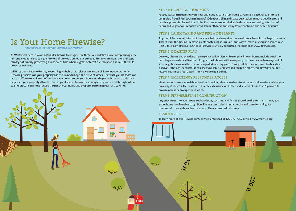 Is Your Home Firewise Graphic