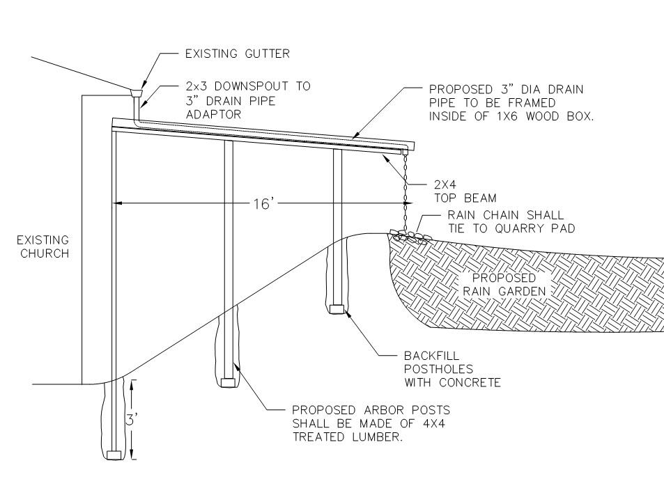 Figure 3: Proposed Rain Arbor Detail