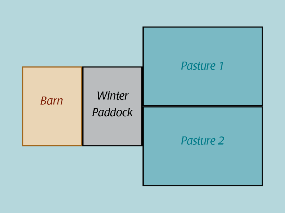 rotationalgrazing diagram.png