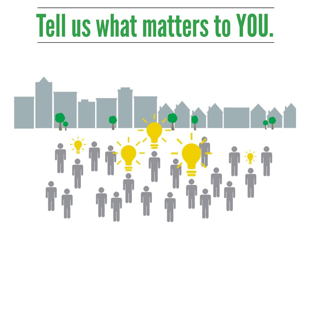 Tell us what matters to YOU.