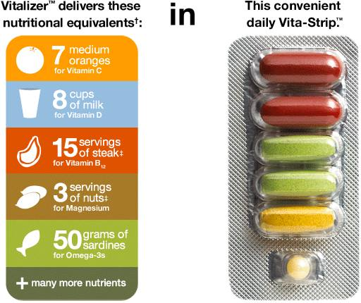 Vitalizer is packed with nutrients to give you energy all day long!