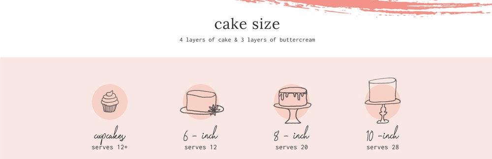 Cake Life Cake Size