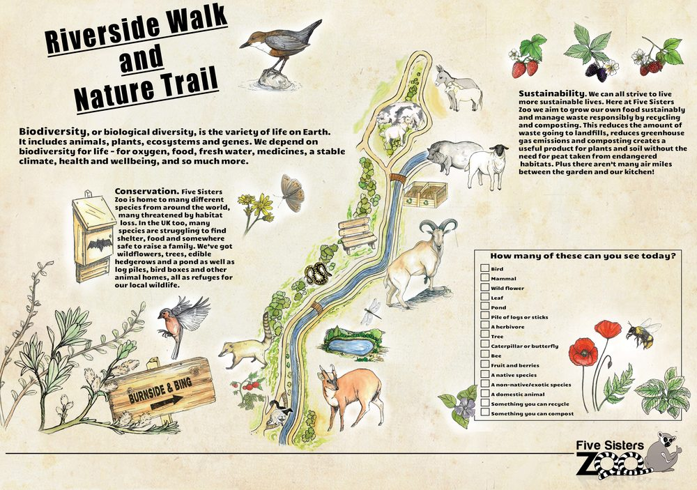 Riverside Walk and Nature Trail