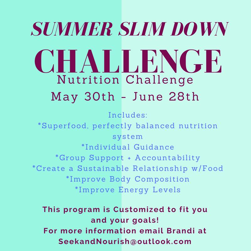 30 Day Slim Down Challenge
