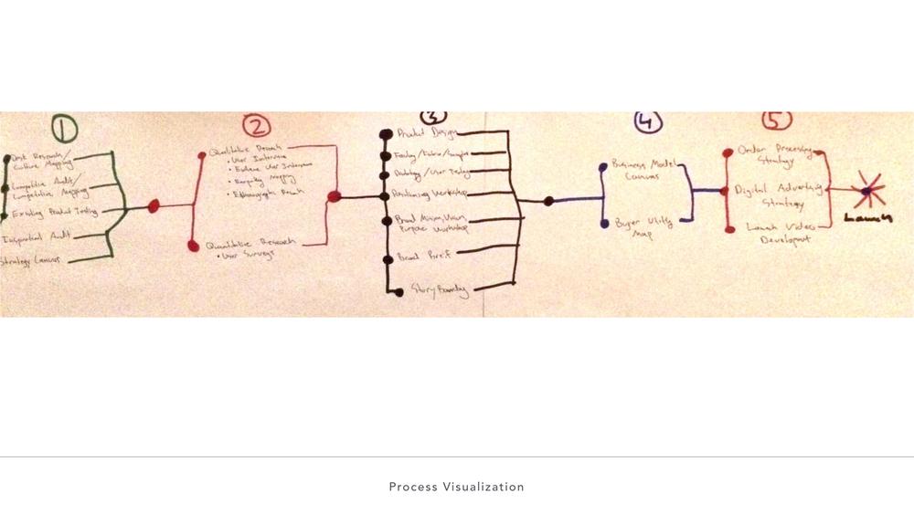 Design + Market Research Final .018.jpg