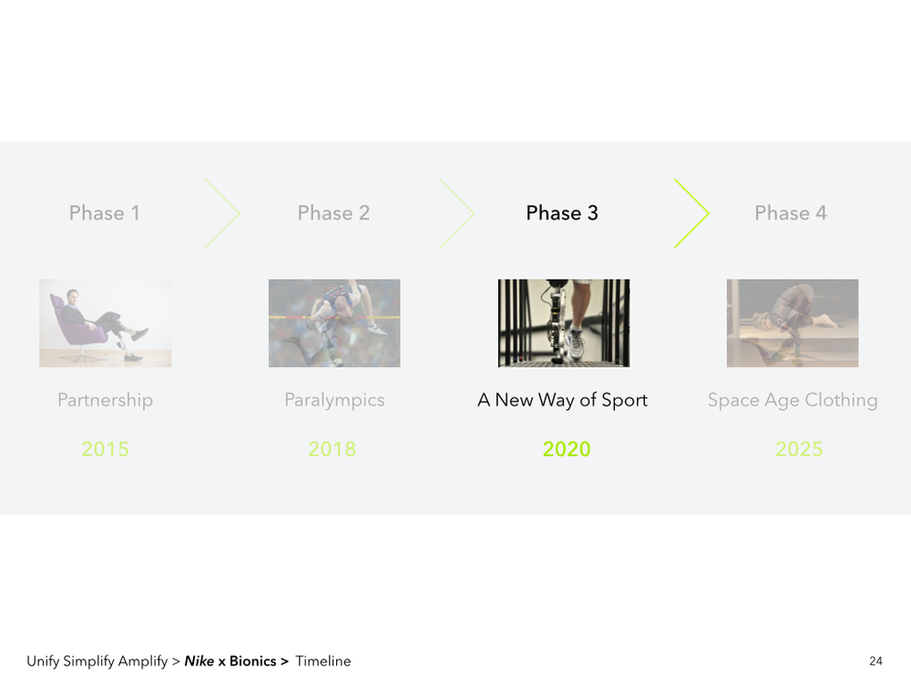 NikexBionics key.024.jpg