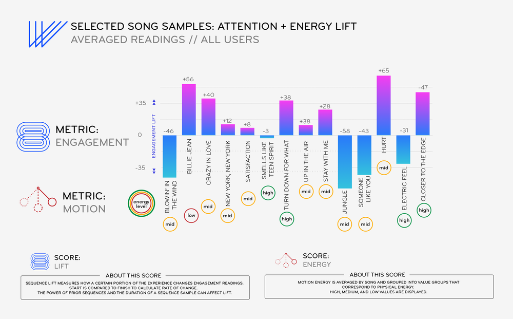 SceneLift_Energy_BySongs_2-01.png
