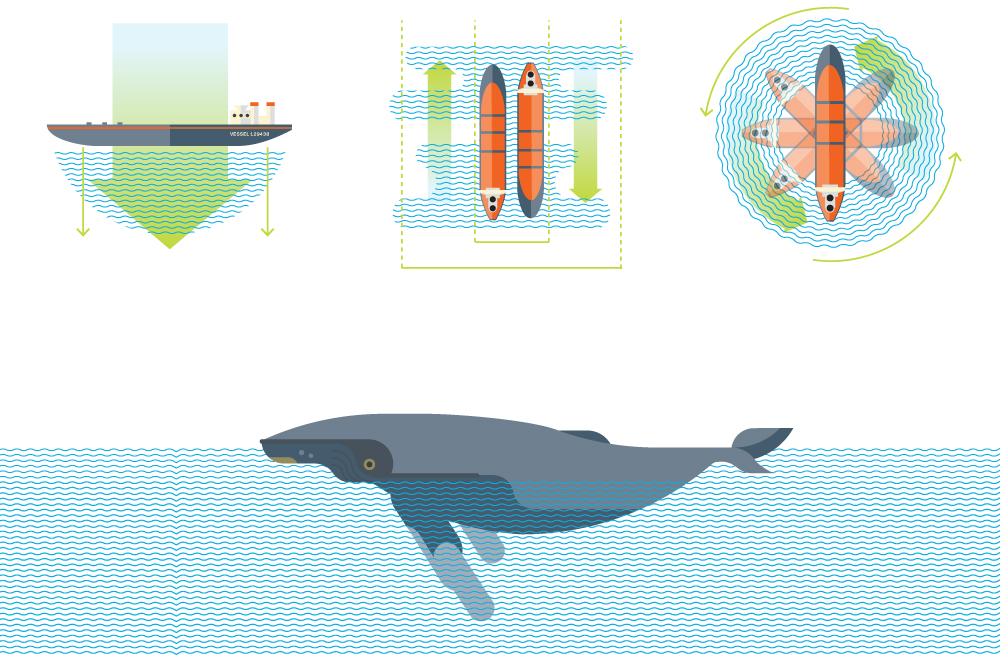 An infographic of the safe operation of tankers, and a whale.