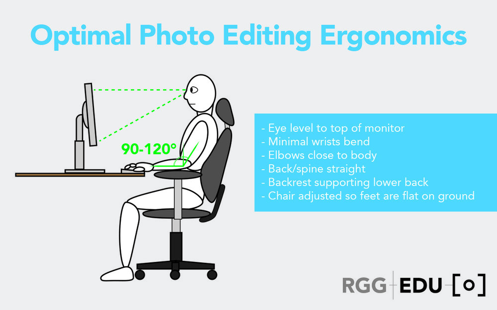 Optimal Photo Editing Ergonomics.jpg