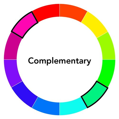 The Most Basic And Easiest Color Combination Is Complementary Colors Opposite Of Each Other On Wheel For Simplicity To Help Something