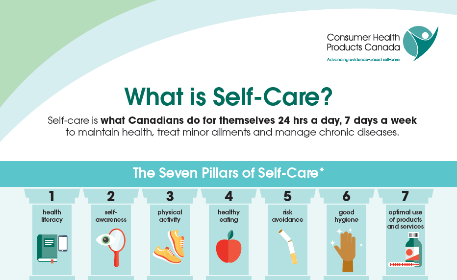 self care strategies Undertaking self-care strategies can help ground survivors, bring them out of a heightened state and help them regain control over difficult emotions.