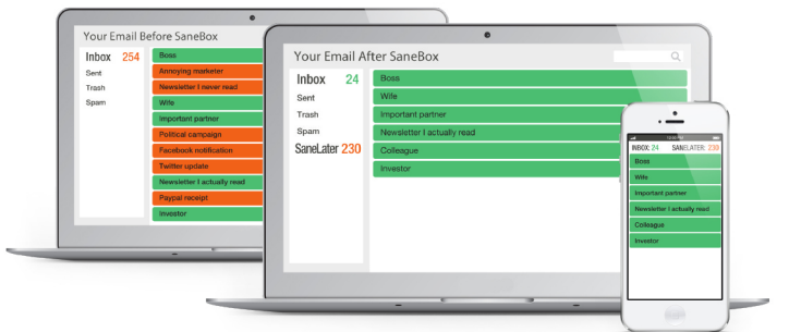 Here is what using Sanebox can look like! Image from: www.pensar.co.uk