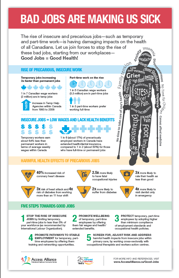 http://health-photos.ru/photos/full-time-jobs-with-health-benefits