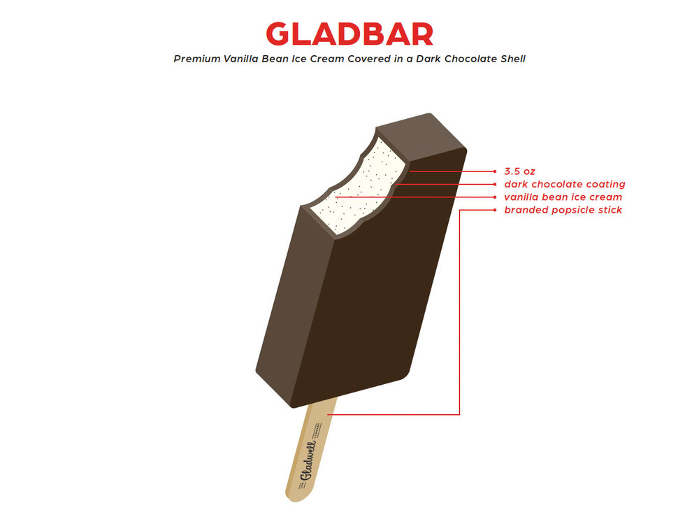 Gladwell_Gladbar.jpg