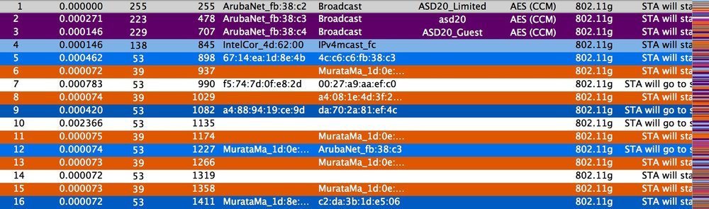 Wireshark Coloring Rules for 802.11
