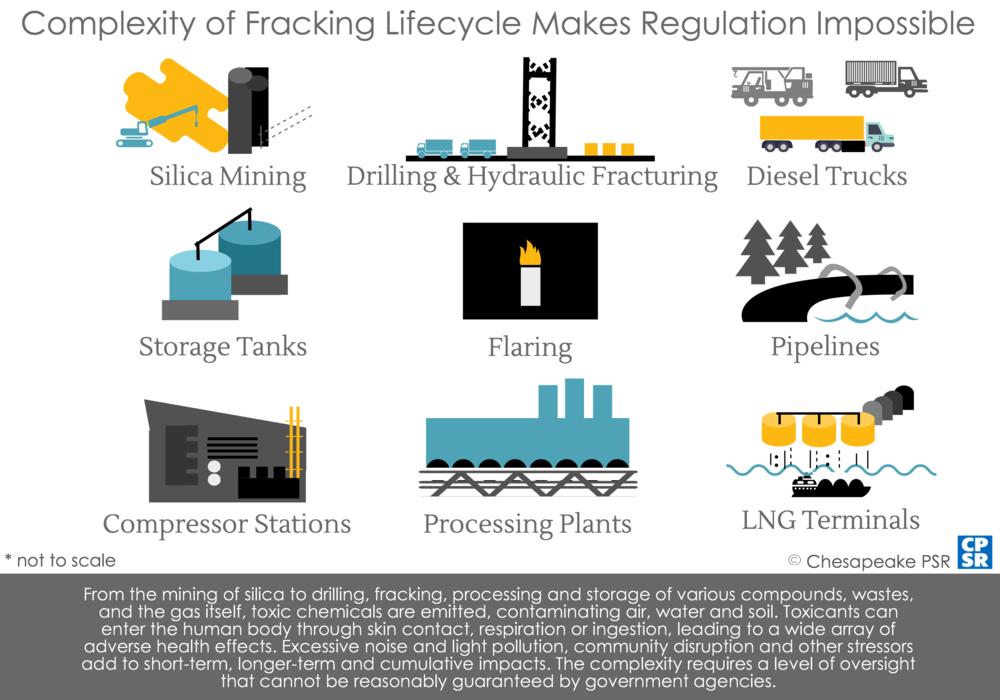 frackinginfrastructurewhyisfrackingbadwhyisfrackingcontroversial