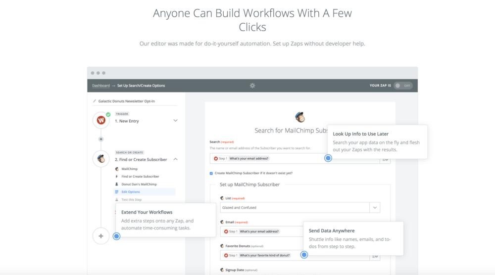 Zapier - Automate your Workflows