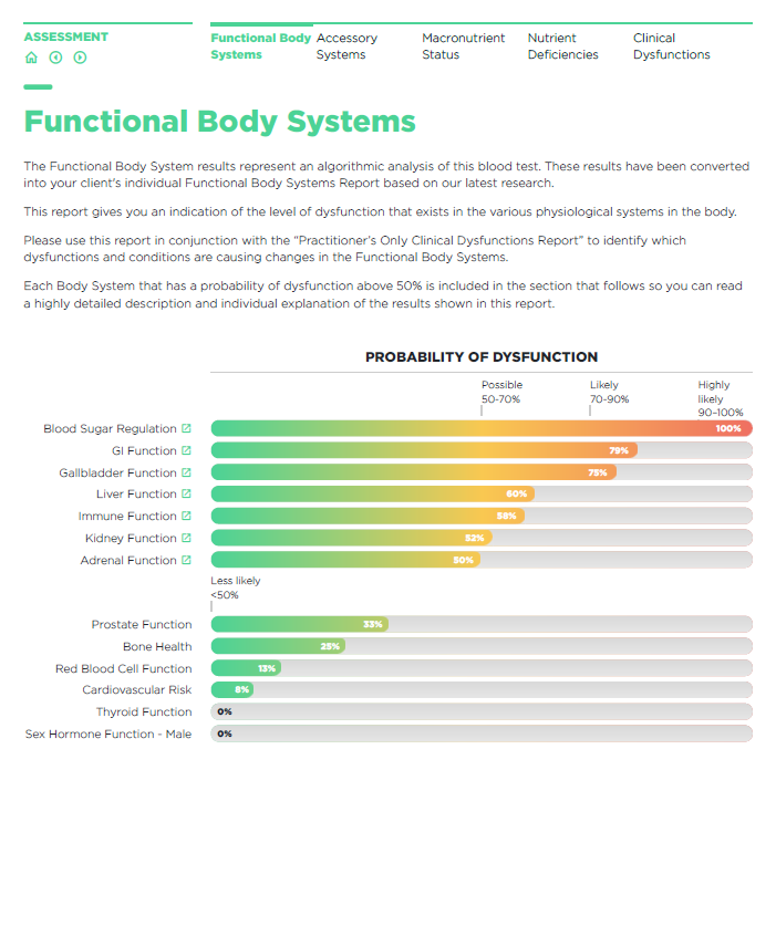 Your customized health improvement plan… - Over 20 page report with recommendations and guidance for your specific health issues