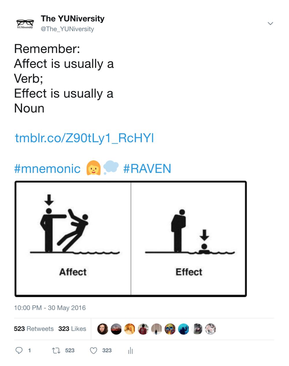 RAVEN is a helpful mnemonic. -
