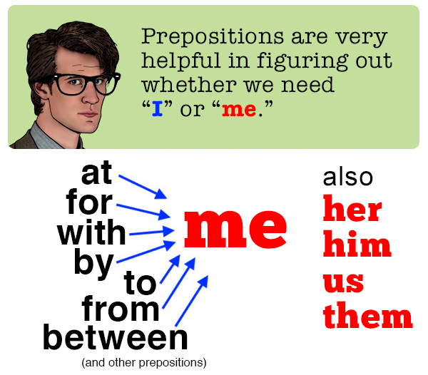 Prepositions.png