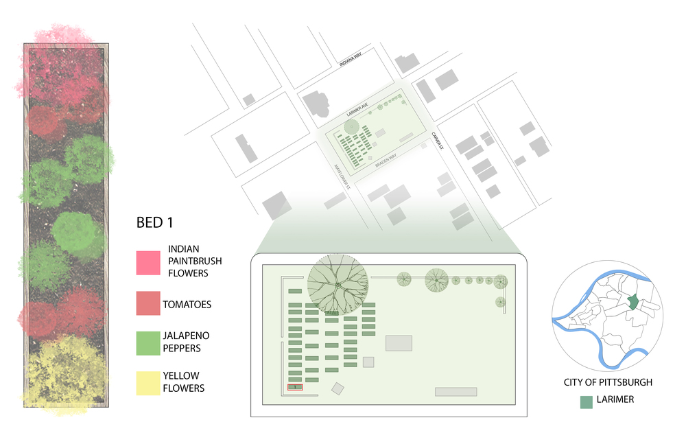 Site Plan with pittsburgh.jpg