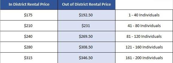 Pool Rental Price.JPG