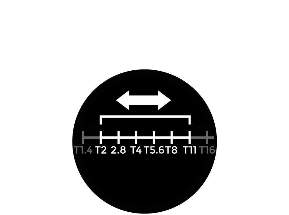 Icon of a simplified lens scale marked in T-stops with a limiter on top signifying a maximum Cinefade range of five T-stops.
