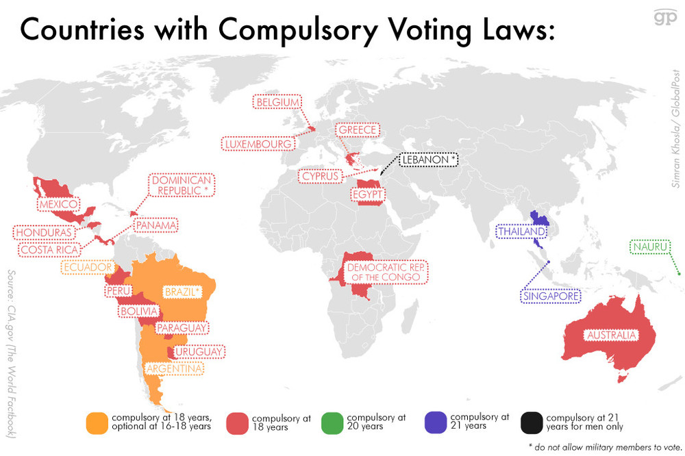 Mandatory voting  around the world