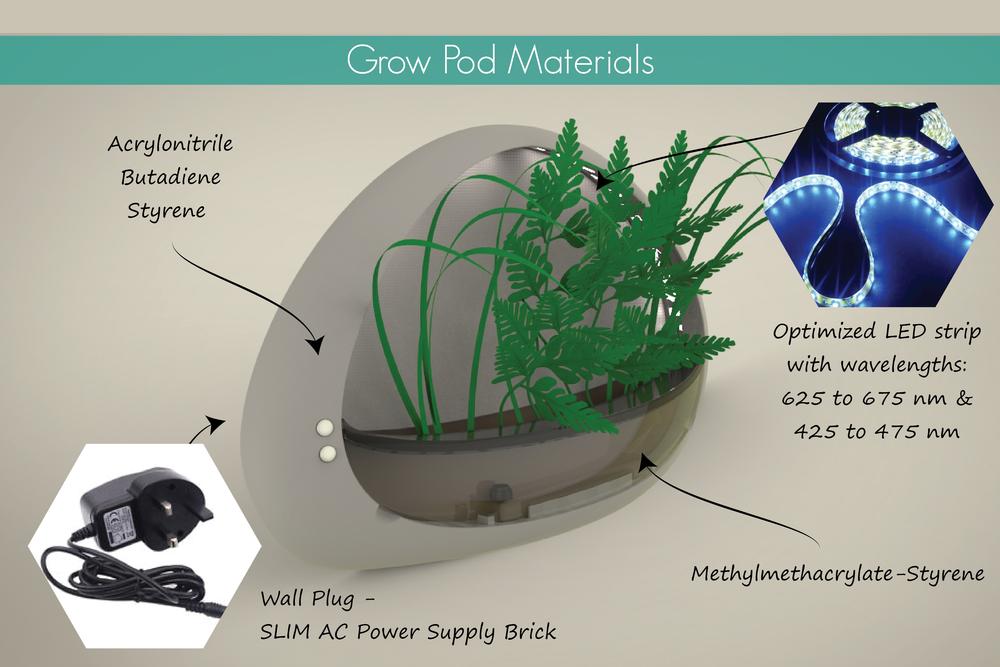 Grow Pod - Portfolio-07.png