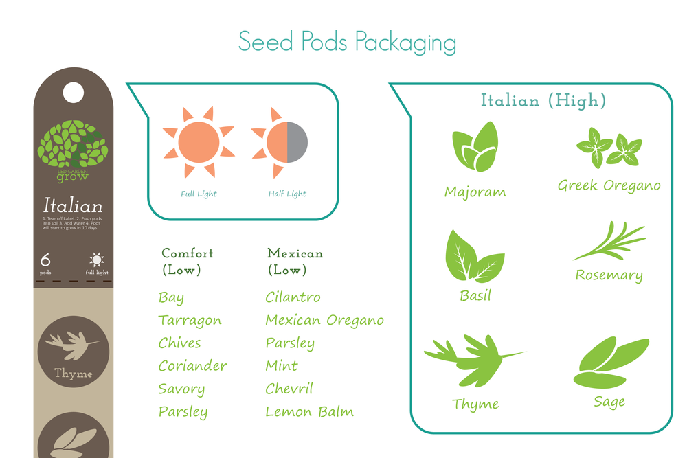 Grow Pod - Portfolio_seedpod04.png