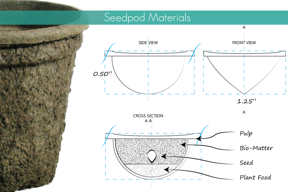 Grow Pod - Portfolio_seedpod03.png