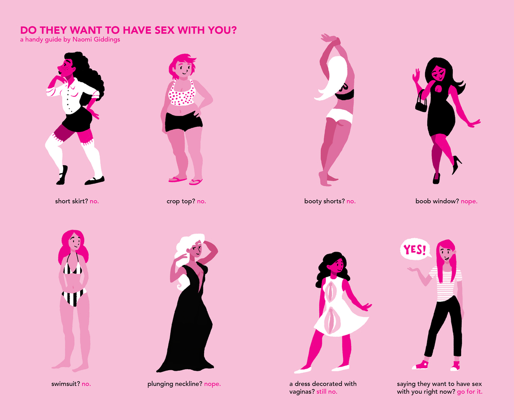 Spread for the feminist zine  Yonic!  about the importance of consent.