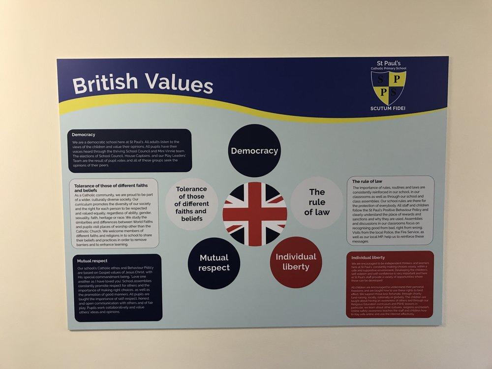 SPA000AA1 - British Values Display THE FINAL 002.jpg