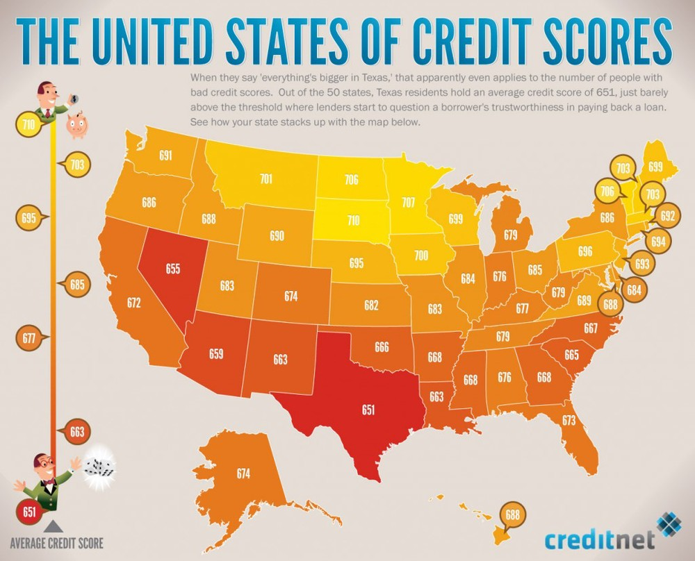 Average Credit Score by State (www.creditrepairsweep.com)