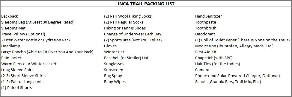 incatrailpackinglist.jpg