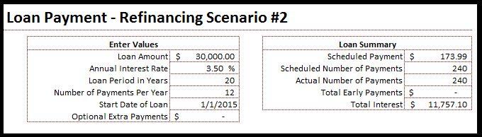 refinancing2