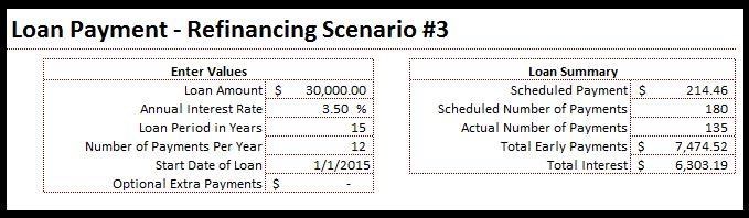 refinancing3
