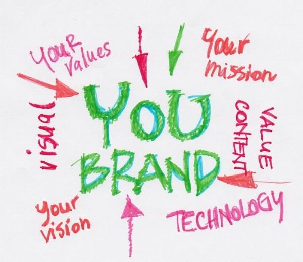 you-brand-1024x8861.jpg