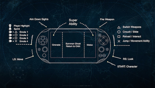 Games Like  Destiny  Have Remote Play Controls for Vita in Mind