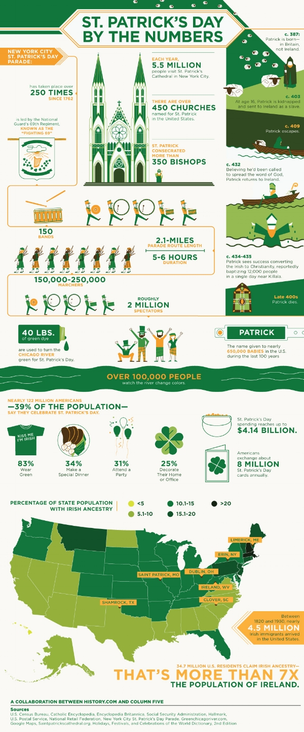 st-patricks-day-infographic-final