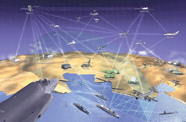 Conceptual image shows the inter-relationships between sea, land and air forces in a Network Centric Warfare environment. (via RAAF/BAE Systems Australia)