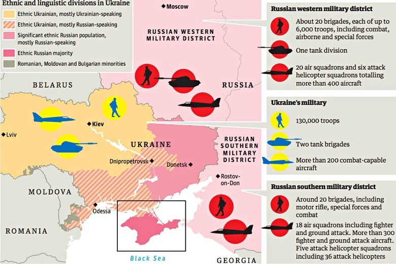 Russian positions and capabilities  | The Guardian