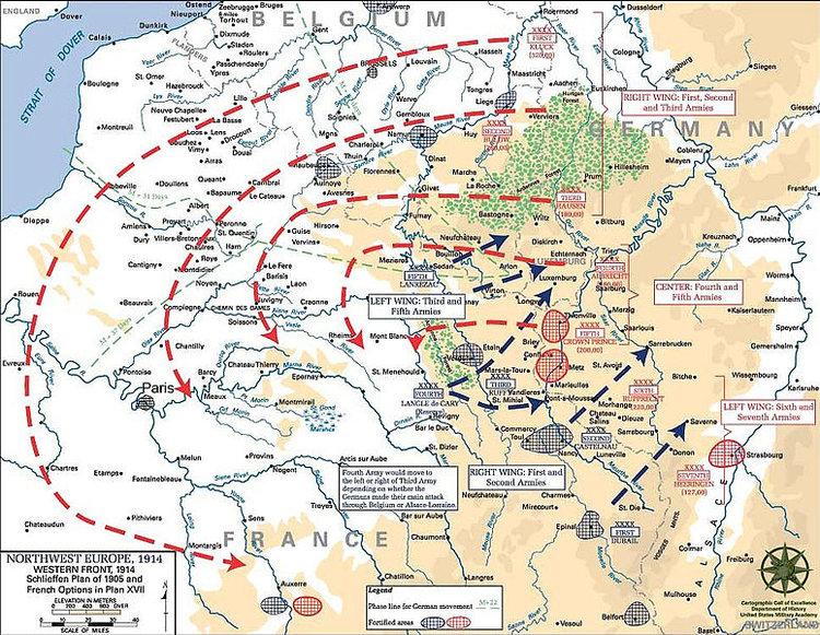The Bridge - Us strategic map