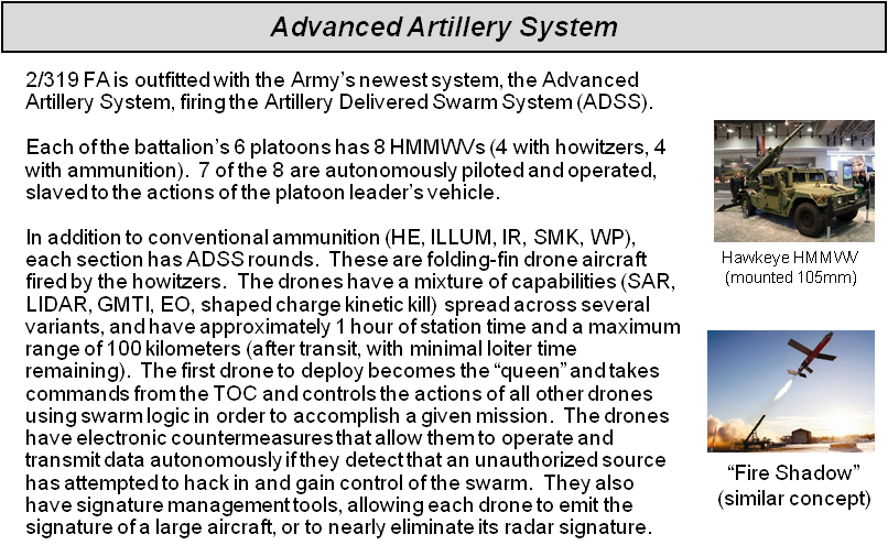 Description of the Hypothetical Advanced Artillery System