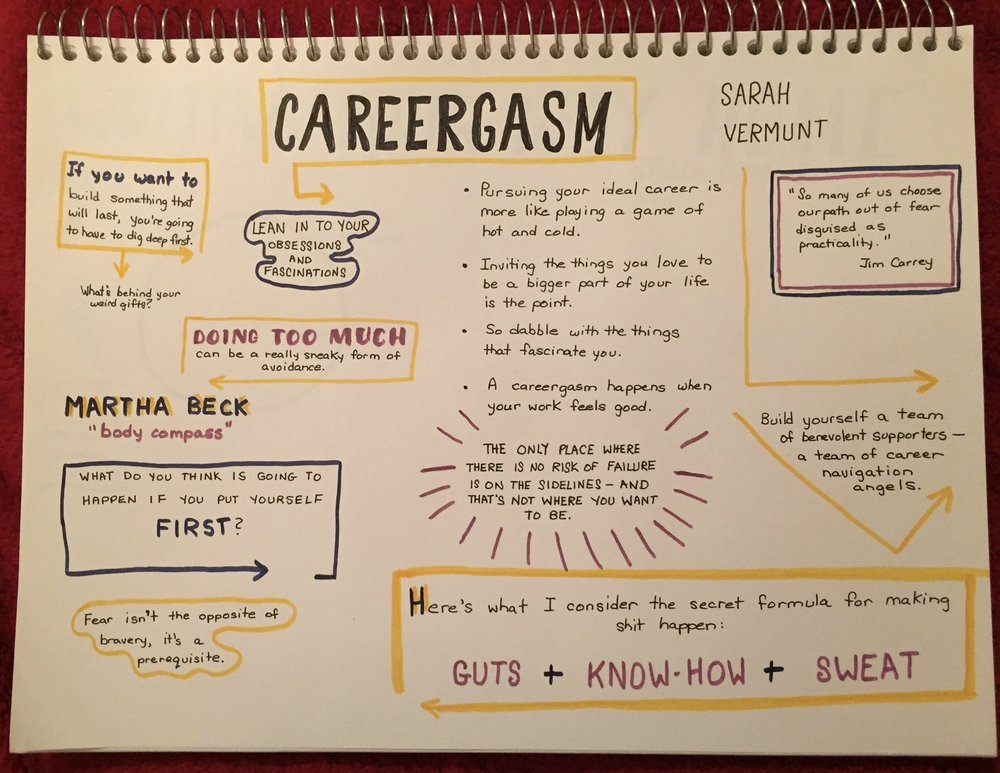 Sketchnoting Careergasm